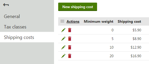 Defining multiple shipping costs