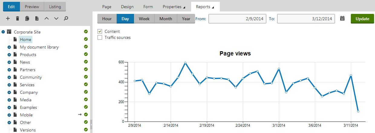 Viewing analytics for a specific page