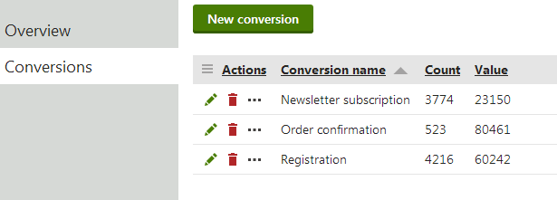 Viewing the list of conversions