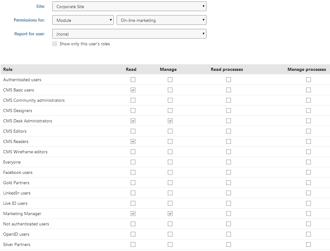 Configuring permissions for the On-line marketing module
