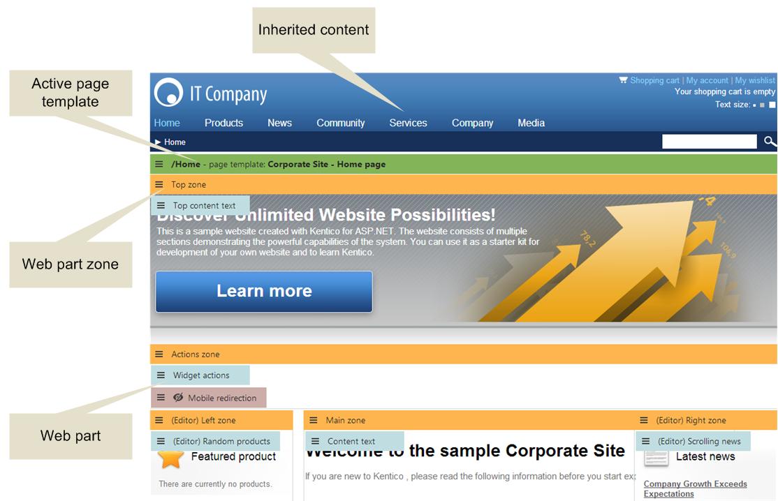 Modifying page templates | Kentico 8.1 Tutorial