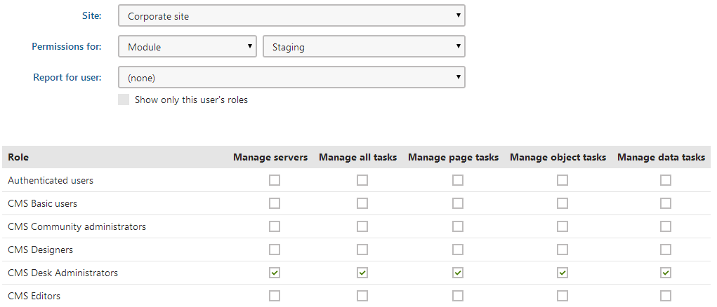 Configuring Content staging permissions