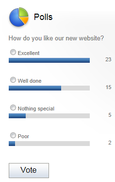 Poll displayed on a page