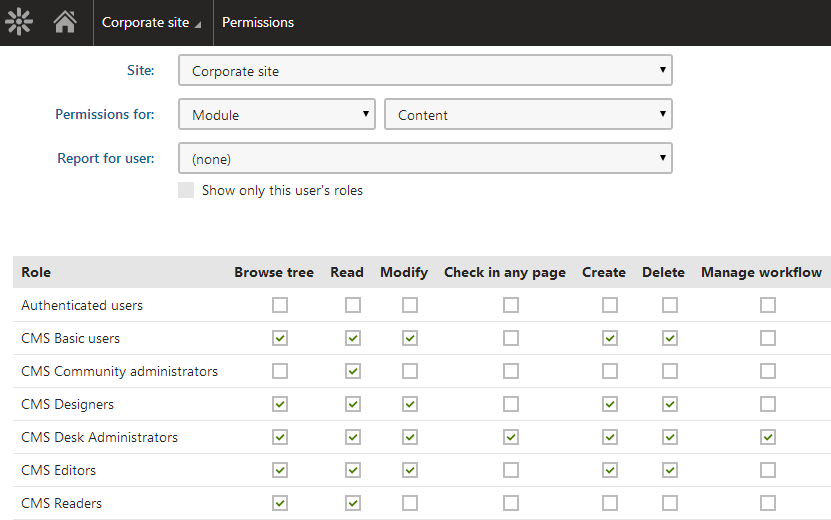 Permissions for all content | Kentico 9 Documentation